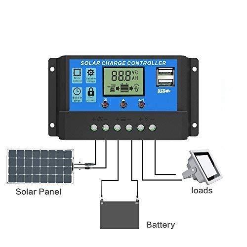 Techtest 20A Solar Charger Controller Solar Panel Battery Intelligent Regulator with USB Port Display 12V/24V