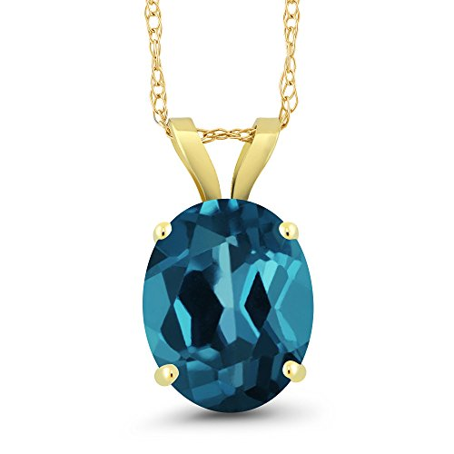 Gem Stone King 2.80 Ct Oval London Blue Topaz 14K Yellow Gold Pendant With Chain ()