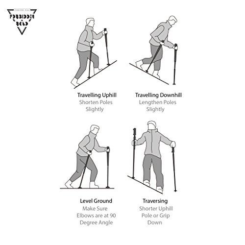 "Forbidden Road Folding Collapsible Trekking Pole Walking Hiking Stick Pole Aluminum Adjustable 39"" - 53""Foldable Size 16.5"" 0.68lbs Ultralight Anti Shock Anti Slid EVA Handle - 1 PCS (Red Blue)"