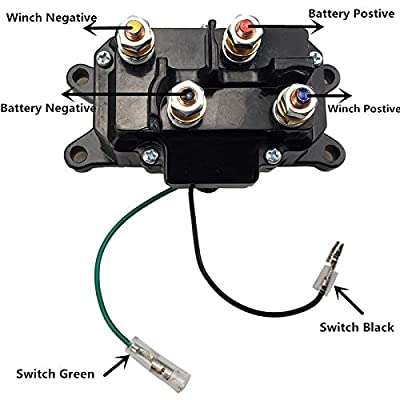 MaySpare 250A 12V Winch Solenoid Relay Contactor Winch Rocker Thumb Switch with Mounting Brackets Terminal Caps and Handle Bar Control Switch for ATV UTV 1500lb-5000lb: Automotive