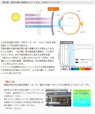 パソコン用オーバーグラス 青色光線カット オーバーハイド GM ブルーライトカット