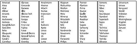Hama 4-in-1 Universal-Mando a Distancia: Amazon.es: Electrónica