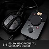 ASTRO Gaming MixAmp Pro TR for PS4 - Black