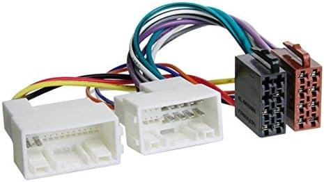 Set di montaggio autoradio 2 DIN con mascherina e cavo di collegamento radio adattatore per antenna nero set completo per Kia Ceed SW Pro JD dal 06//2012