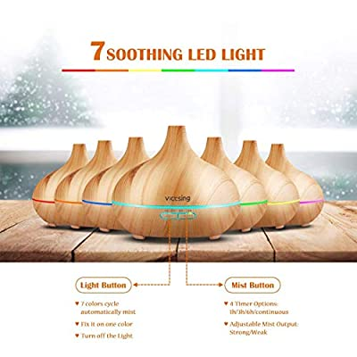 VicTsing 300ml Cool Mist Humidifier Ultrasonic Aroma Essential Oil Diffuser for Office Home Bedroom Living Room Study Yoga Spa