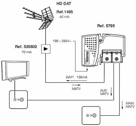 TELEVES Kit Antena Boss 790 HD con Filtro LTE Y PREVIO MRD ...