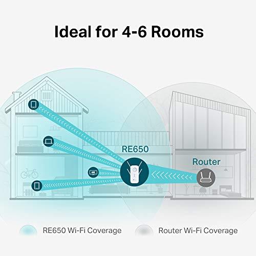 TP-Link RE650 AC2600 - Repetidor de red Wifi extensor amplificador de cobertura(Puerto Ethernet Gigabit, doble banda: 800Mbps, 2.4GHz + 1733Mbps,...
