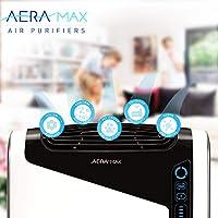 Fellowes AeraMax DX95 28m² Color blanco - Purificador de aire (28 ...