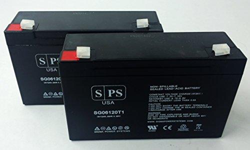 Gemini Infusion Pump (6V 12Ah Alaris PC2 GEMINI INFUSION PUMP/CNTRLR 6V 12Ah Medical Replacement Battery -SPS BRAND ( 2 Pack))
