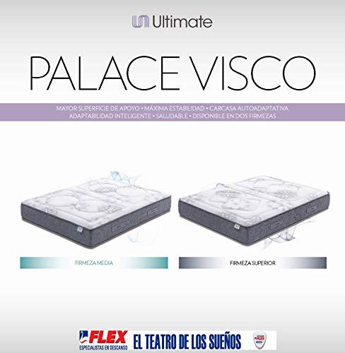 FLEX Colchón muelles continuos Palace Visco Firmeza Superior, 150 x 190 cm: Amazon.es: Hogar