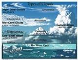 Carson Dellosa CD-5910 Types of Clouds