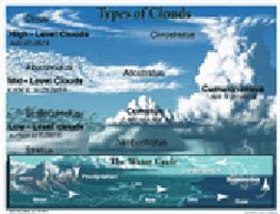 Carson Dellosa CD-5910 Types of Clouds by Carson Dellosa (Image #1)