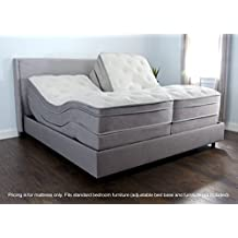 """13"""" Personal Comfort A8 Bed vs Sleep Number i8 Bed - SplitKing"""