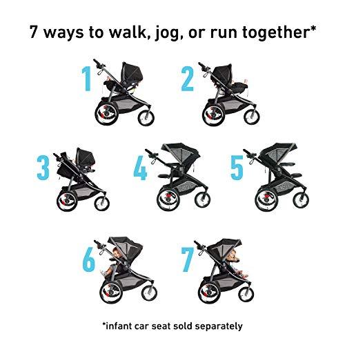 41XwDoiH%2BpL - Graco Jogging Stroller | Modes Jogger 2.0, Binx