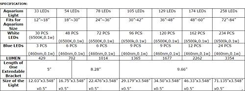 0.1 W Blue & White LED Light 12''/18''/24''/30''/36''/48''/72'' Extendable Aquarium FOWLR (72 W) by Aquaneat (Image #4)