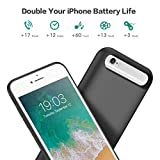 Battery Case for iPhone 6s/ 6/8/ 7, kilponen