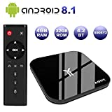 DOLAMEE Android 8.1 TV Box Image