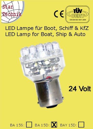 Led Ship Navigation Lights in US - 4