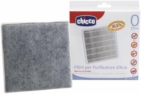 Chicco Breahty Blue - Filtro para purificador/ionizador: Amazon.es ...