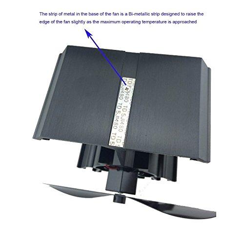Ventilador de la estufa de leña de 2 cuchillas con calefacción por calor - Ventilador silencioso de Eco con aproximadamente 120CFM Menos ruido(Dorado): ...