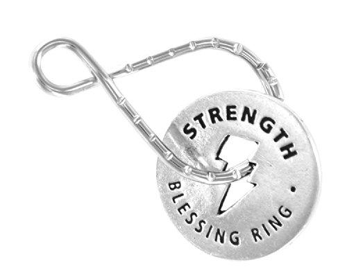 (Strength
