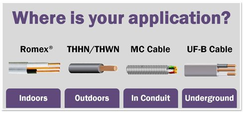 8/3 NM-B, Non-Metallic, Sheathed Cable, Residential Indoor Wire, Equivalent to Romex (100ft Cut)