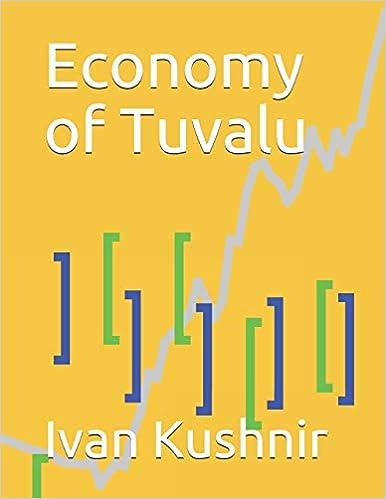 Economy of Tuvalu