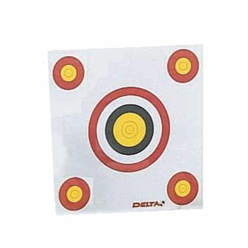 Delta Economy Target