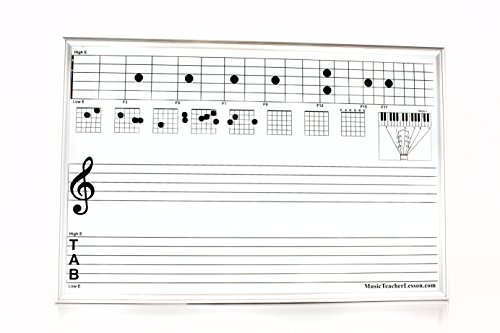 (Extra Large Magnetic & Dry Erase Guitar Music Teaching Board (3 Feet X 2 Feet))