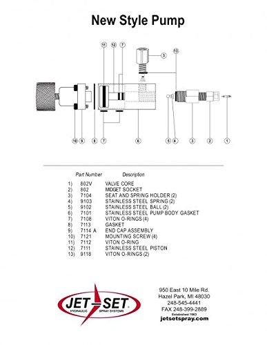 7100-SK-JET-SET Rebuild Kit for the 7100 Pump