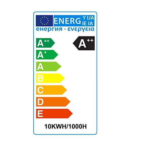 Azhien R7S LED 10W 118mm Lampadina a Doppio Effetto Lineare,Bianco Caldo 3000K,10 Watt,Equivalente a 48W 60W 75W 118mm Lampada Alogena,Dimmerabile, 230V AC, 1000LM,Confezione da 2