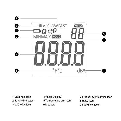 Decibel Meter Digital Sound Level Meter MESTKE 30 – 130 dB Noise Volume Measuring Instrument Reader Self-Calibrated Max Min Data Hold Fast/Slow Mode LCD Backlight Display/Flashlight by MESTEK (Image #3)