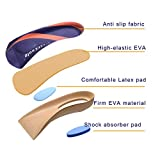 PCSsole 3/4 Length Comfort Orthotic Inserts for