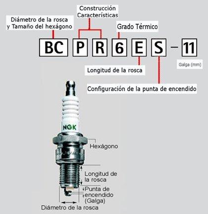 NGK - BPR6ES : Bujia con terminal extraíble NKG BPR6ES: Amazon.es: Juguetes y juegos
