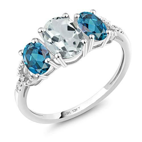 - Gem Stone King 1.97 Ct Oval Sky Blue Aquamarine London Blue Topaz 10K White Gold Ring (Size 7)
