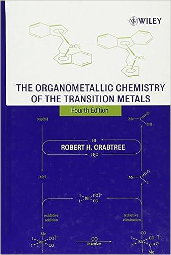 advanced practical inorganic and metalorganic chemistry | updated-adds