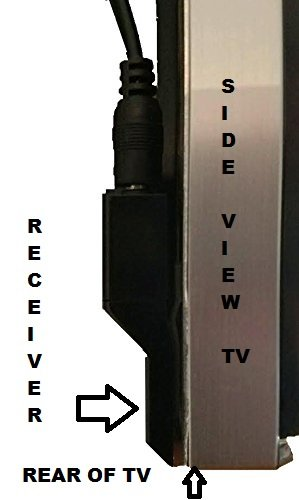 Infrared Resources Patented Rear Mount 9ft 38kHz IR Receiver Extender for VERIZON Fios and Other 38kHz Set Top Boxes Including HDMI Extenders