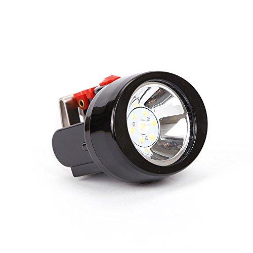 Mining Hard Hat Led Lights in US - 8