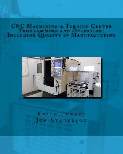 cnc machining and programming - 5