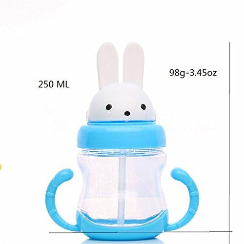 Baby Bottle BPA Free Biberones Para Bebes 250Ml Baby Milk Bottle Blue