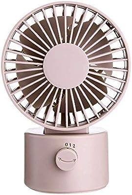 SCLL Mini Ventilador USB de Escritorio : Ventilador Personal de ...