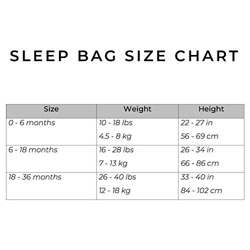 1.0 Tog Kyte BABY Sleeping Bag for Toddlers 6-18 Months Made of Soft Bamboo Material Sky