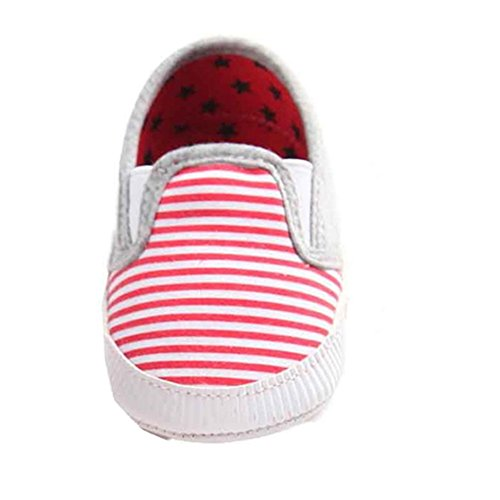 Sandalias para bebés, RETUROM Nuevos zapatos de bebé antideslizante sólidos informal Rosa