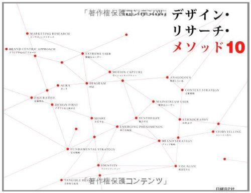 デザイン・リサーチ・メソッド10