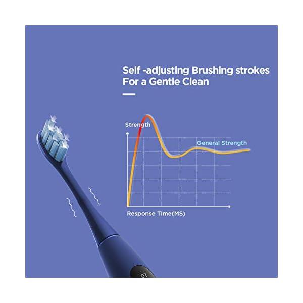 Oclean X Pro Brosse à Dents Sonique Intelligente Brosses électriques Soins Buccaux Détection de Zone Aveugle Avec Tête…