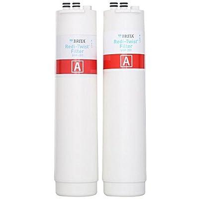 Redi-Twist Reverse Osmosis Replacement Filter Set