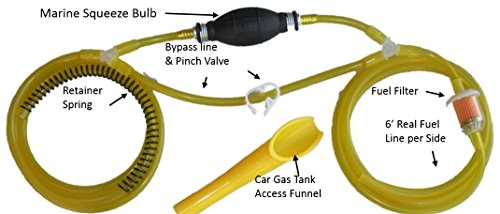 GasTapper (TM) Gravity Model - Liquid Transfer Gasoline Siphon Pump 18' of Fuel Hose & Modern Car Adapter - USA Hose & Assembly- See all 5 models - search ''by GENTAP'' in Amazon search bar by GasTapper (Image #5)