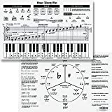 Music Theory Laminated Mat