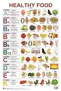 Vitamins chart speedy study guide speedy publishing llc