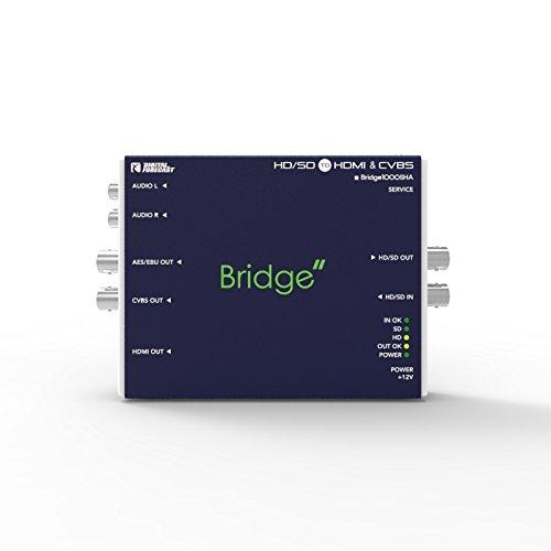 Digital Forecast Bridge1000_SHA HD/SD TO HDMI & CVBS by Bridge1000_SHA